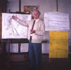 Thomas Ring vor Horoskop
